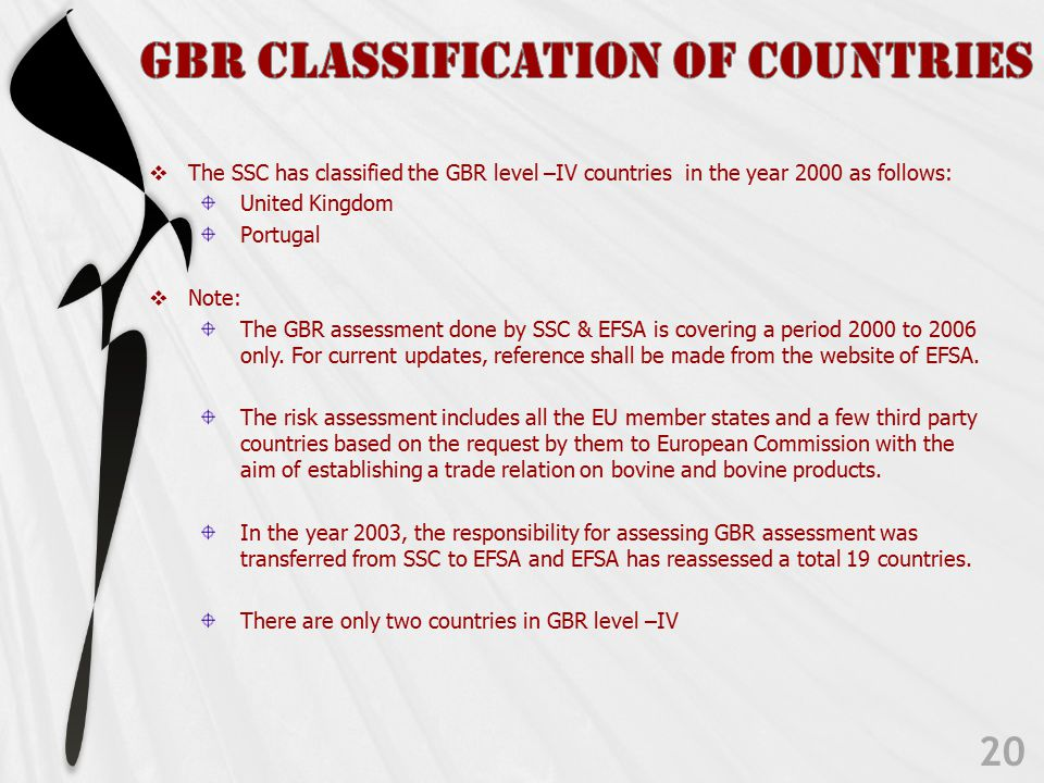 20  The SSC has classified the GBR level –IV countries in the year 2000 as follows: United Kingdom Portugal  Note: The GBR assessment done by SSC & EFSA is covering a period 2000 to 2006 only.