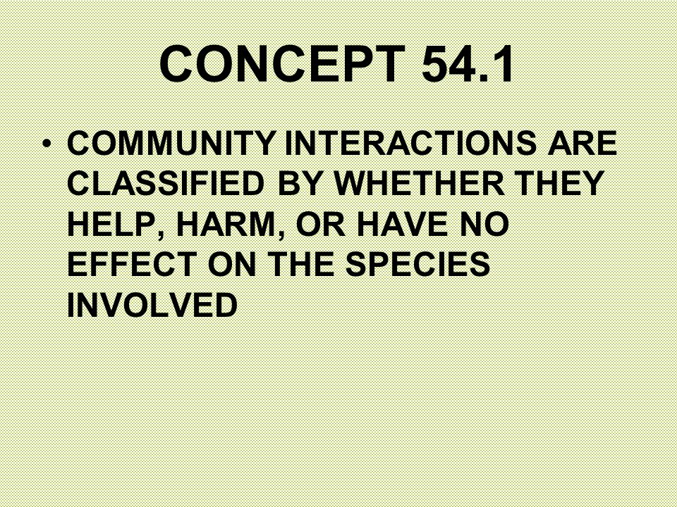 CONCEPT 54.1 COMMUNITY INTERACTIONS ARE CLASSIFIED BY WHETHER THEY HELP, HARM, OR HAVE NO EFFECT ON THE SPECIES INVOLVED