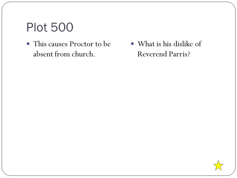 Plot 500 This causes Proctor to be absent from church. What is his dislike of Reverend Parris