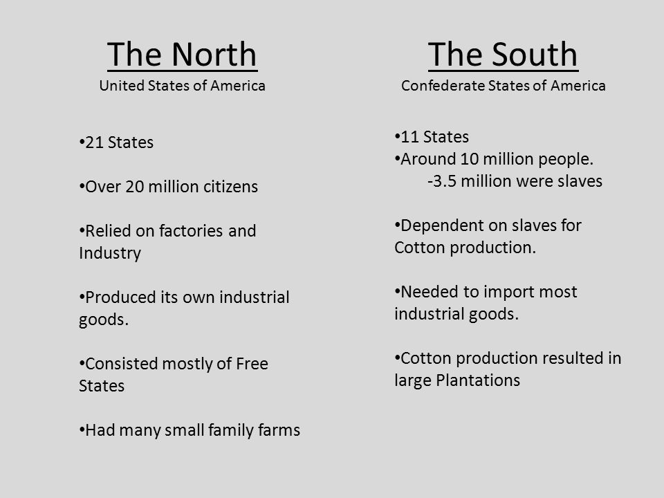 The North United States of America The South Confederate States of America 21 States Over 20 million citizens Relied on factories and Industry Produced its own industrial goods.