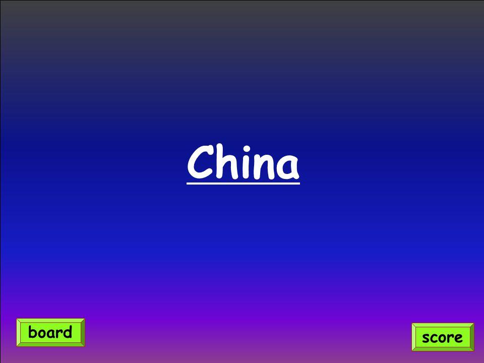 China score board