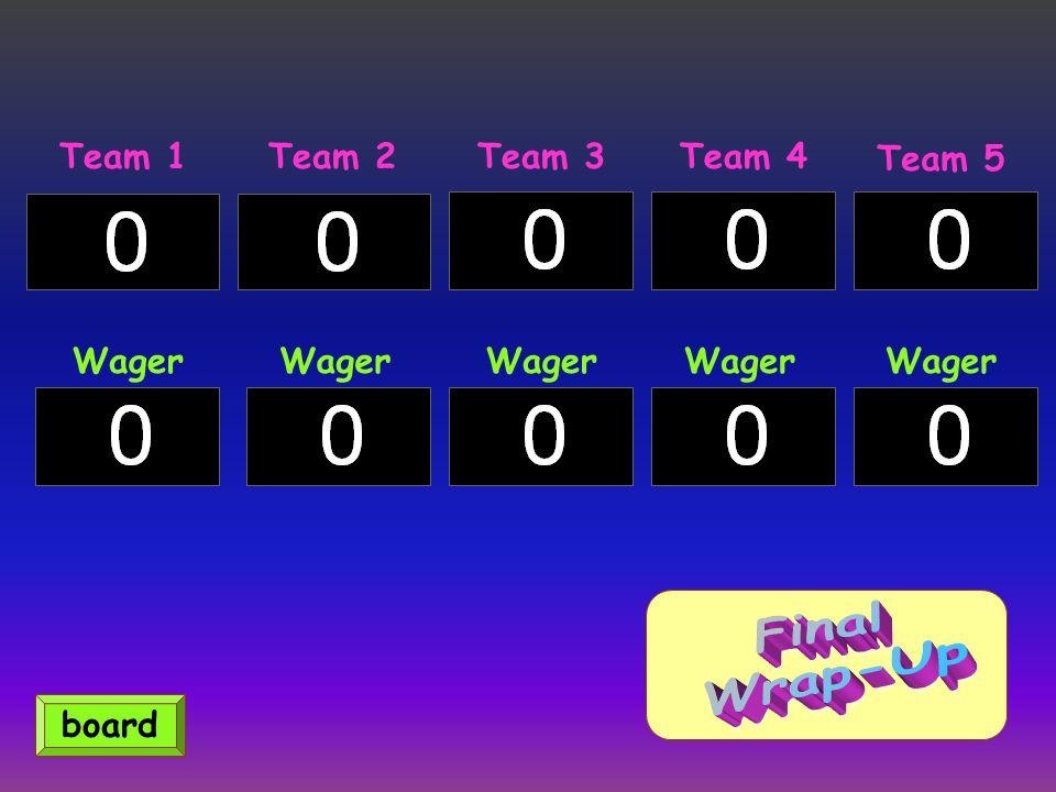 Team 1Team 2Team 3Team 4 Team 5 Wager board