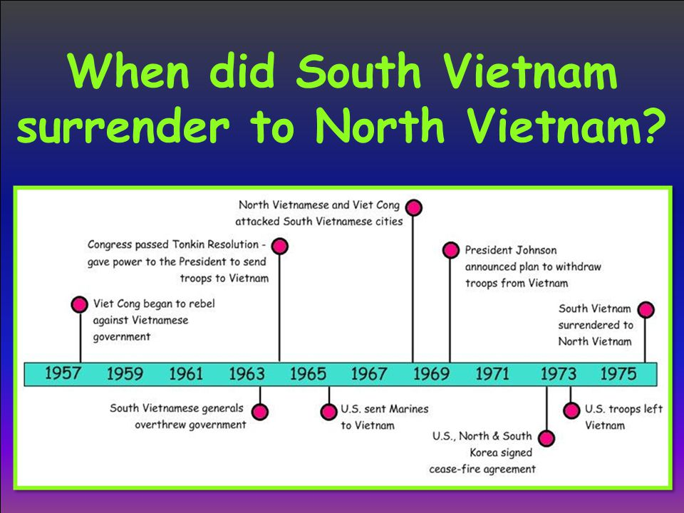 When did South Vietnam surrender to North Vietnam