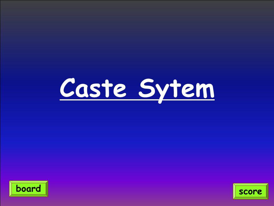 Caste Sytem score board