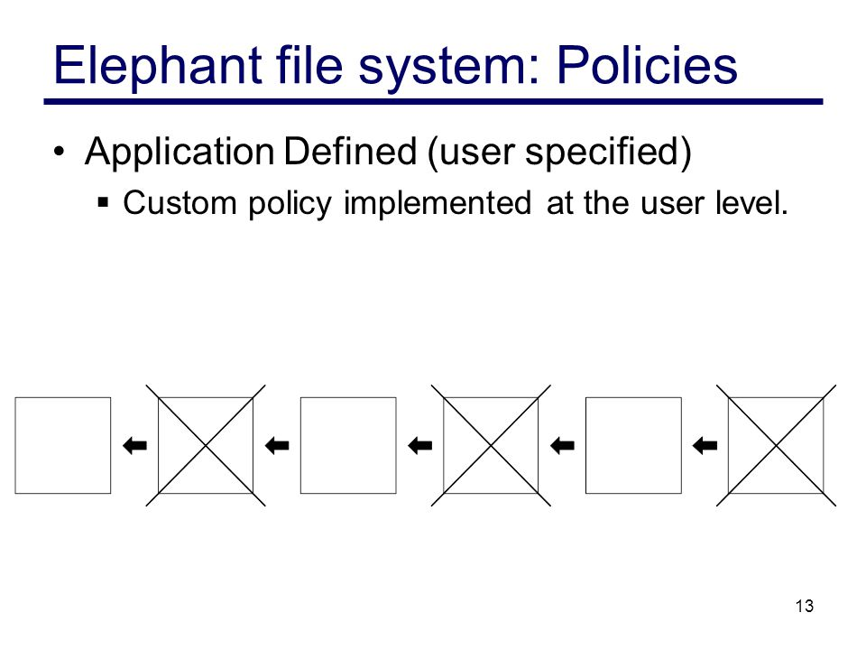 13 Elephant file system: Policies Application Defined (user specified)  Custom policy implemented at the user level.