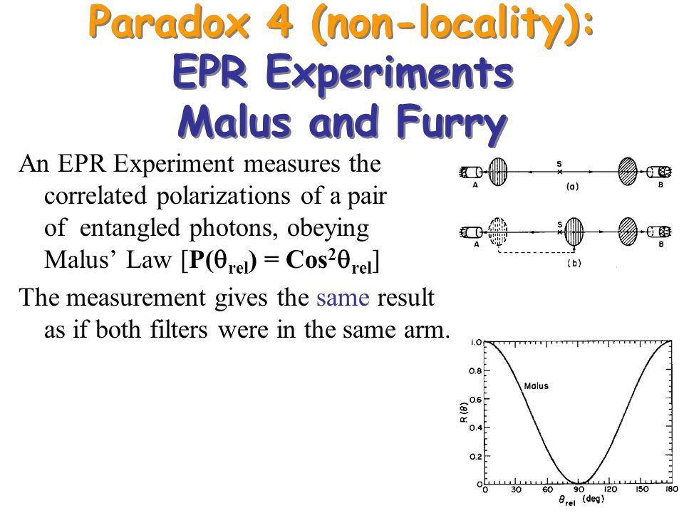 Paradox 4 (non-locality): EPR Experiments Malus and Furry An EPR Experiment measures the correlated polarizations of a pair of entangled photons, obey
