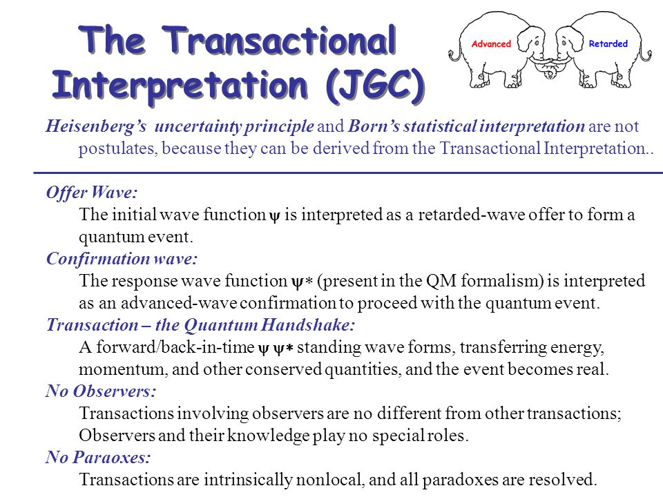 Heisenberg's uncertainty principle and Born's statistical interpretation are not postulates, because they can be derived from the Transactional Interp