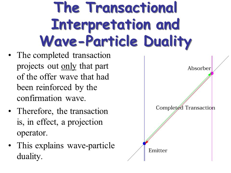 The Transactional Interpretation and Wave-Particle Duality The completed transaction projects out only that part of the offer wave that had been reinf
