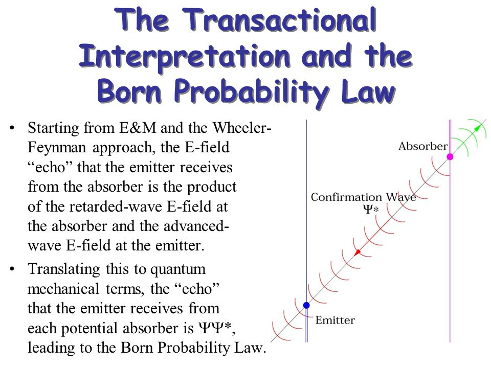 "The Transactional Interpretation and the Born Probability Law Starting from E&M and the Wheeler- Feynman approach, the E-field ""echo"" that the emitter"