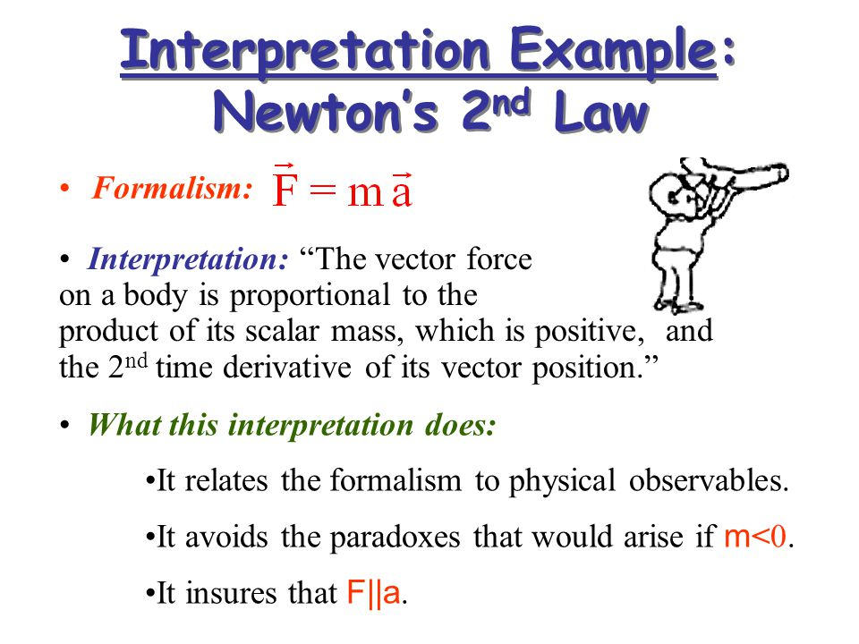 Interpretation Example: Newton's 2 nd Law Formalism: What this interpretation does: It relates the formalism to physical observables. It avoids the pa