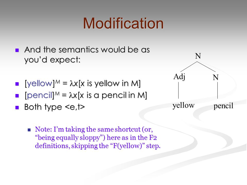 Modification And the semantics would be as you'd expect: And the semantics would be as you'd expect: [yellow] M = x[x is yellow in M] [yellow] M = x[x is yellow in M] [pencil] M = x[x is a pencil in M] [pencil] M = x[x is a pencil in M] Both type Both type Note: I'm taking the same shortcut (or, being equally sloppy ) here as in the F2 definitions, skipping the F(yellow) step.