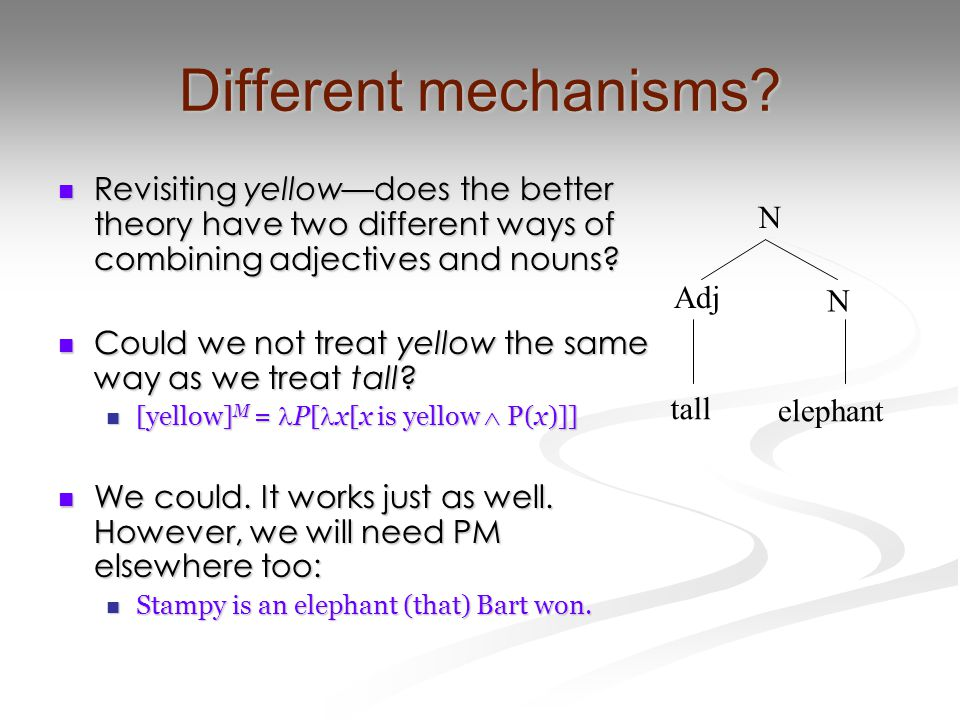 Different mechanisms? Revisiting yellow—does the better theory have two different ways of combining adjectives and nouns? Revisiting yellow—does the b