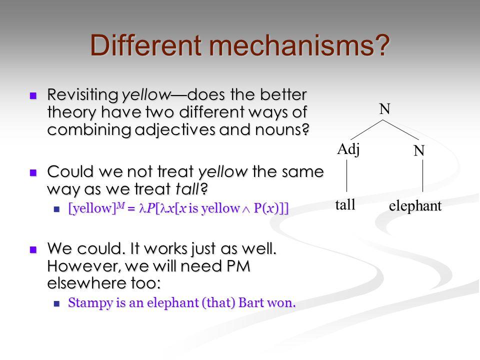 Different mechanisms.