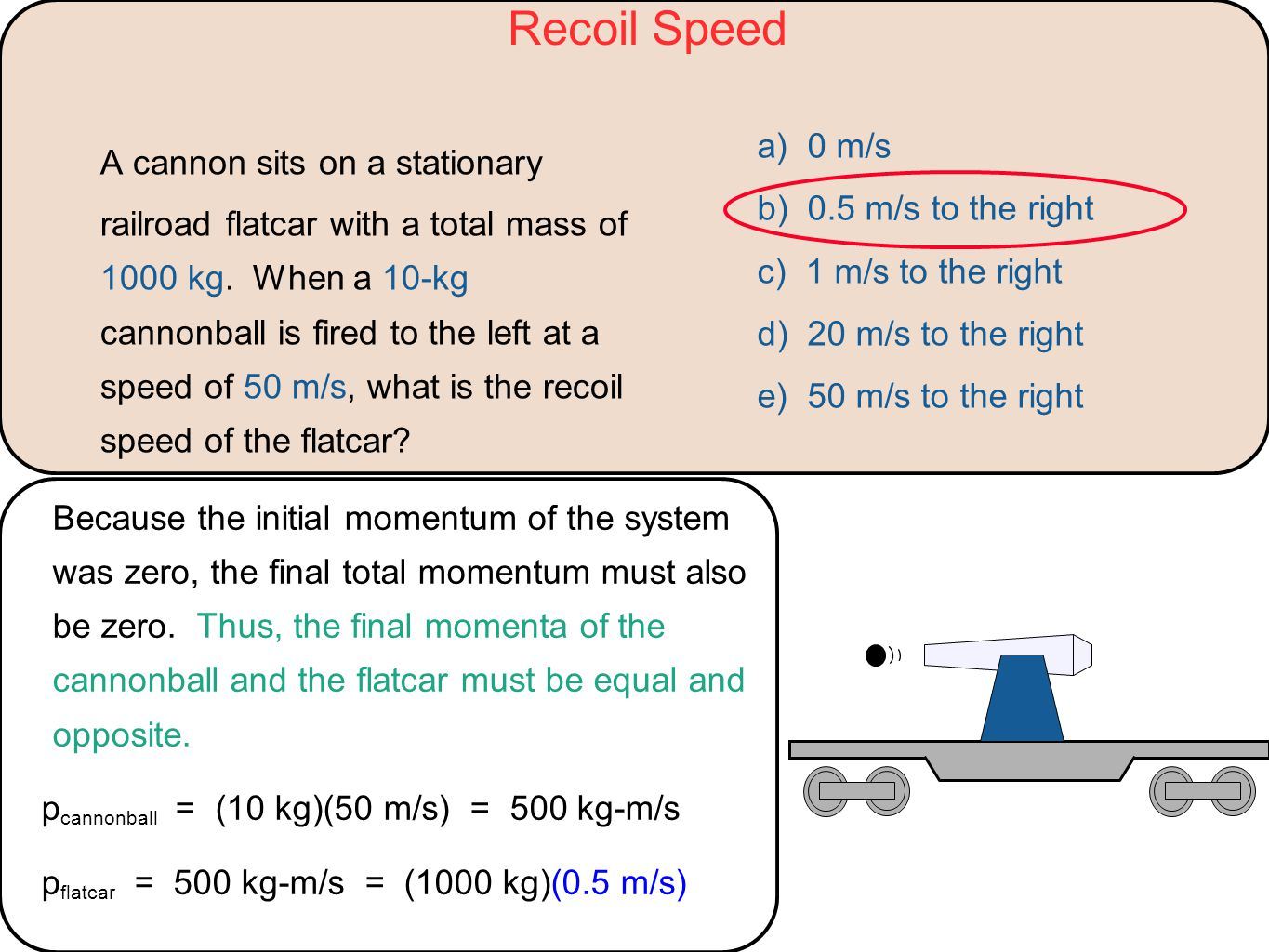 PHYS2010 midterm 1, Fall 2008 14) A horizontal force of 40 N pushes an object of mass 5.0 kg up an inclined plane through a distance of 1.6 m measured along the plane.