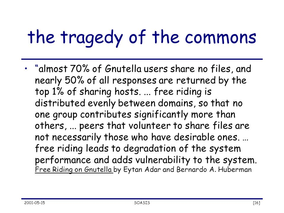"""2001-05-15SOASIS[16] the tragedy of the commons """"almost 70% of Gnutella users share no files, and nearly 50% of all responses are returned by the top"""