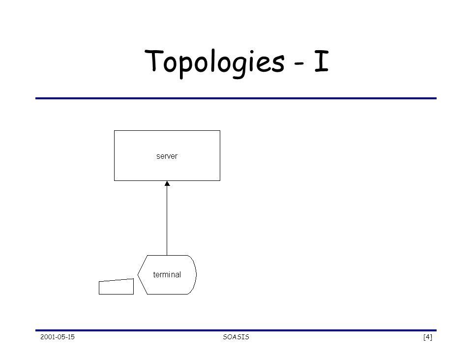 2001-05-15SOASIS[4] Topologies - I