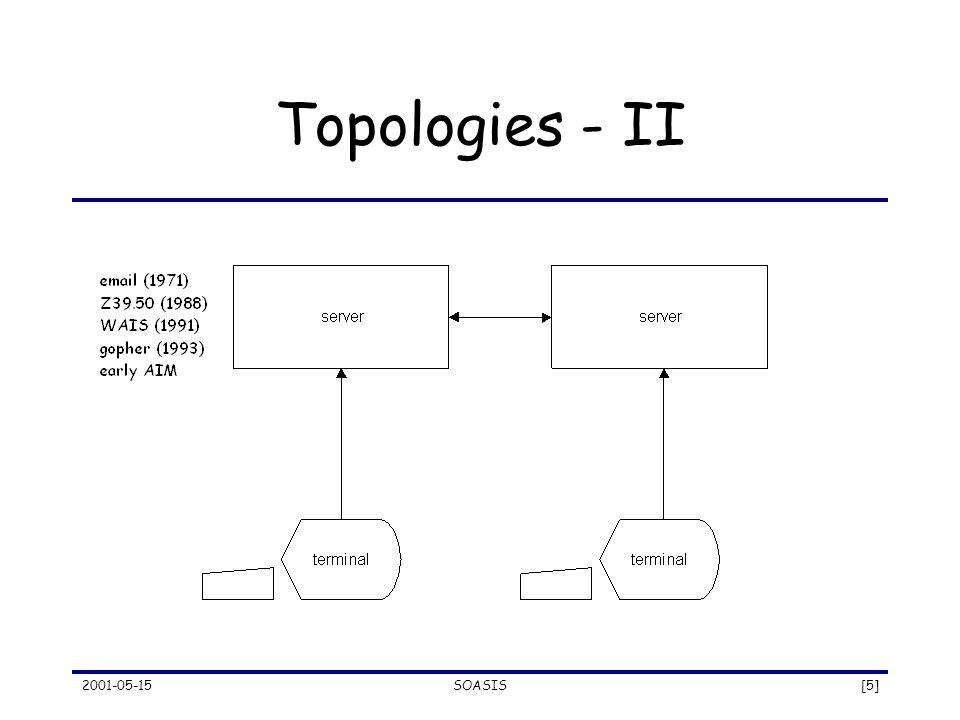 2001-05-15SOASIS[5] Topologies - II
