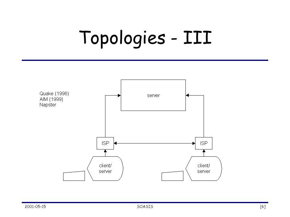 2001-05-15SOASIS[6] Topologies - III