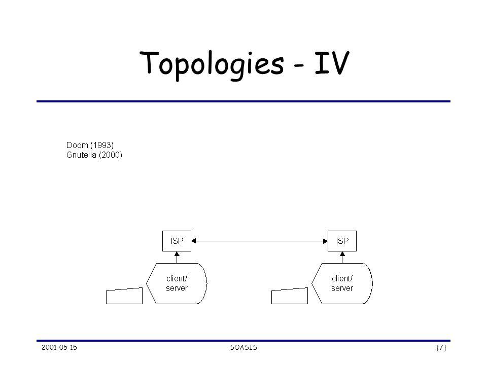 2001-05-15SOASIS[7] Topologies - IV