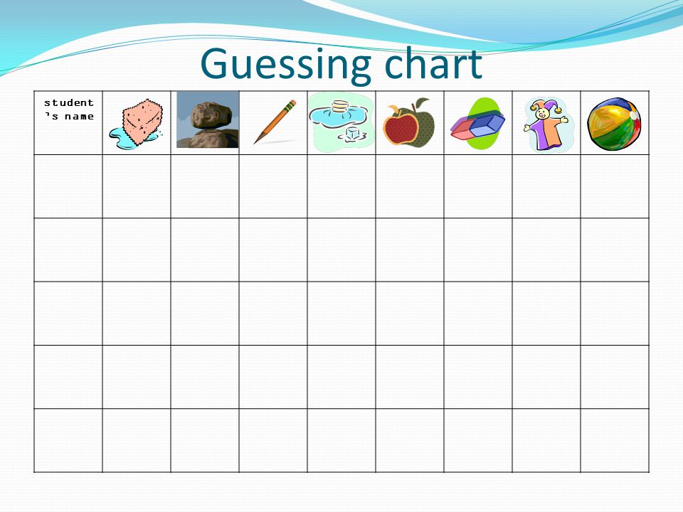 Guessing chart student 's name