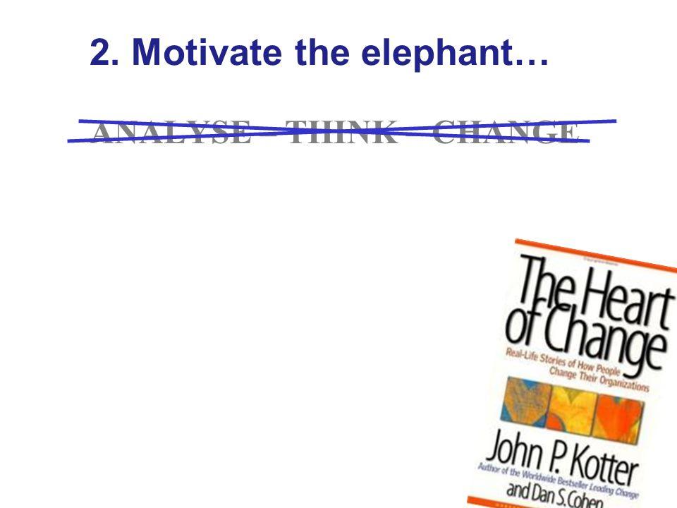 2. Motivate the elephant… ANALYSE – THINK – CHANGE