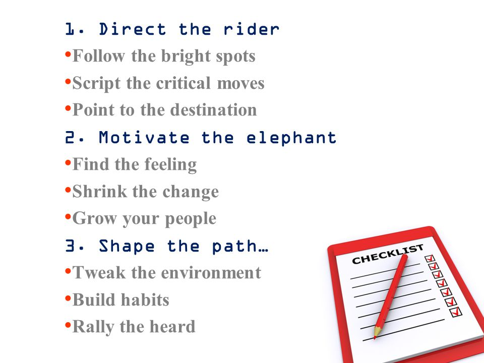 1. Direct the rider Follow the bright spots Script the critical moves Point to the destination 2.