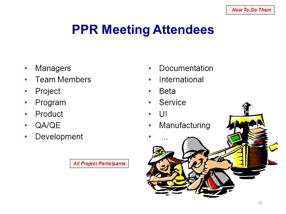 15 PPR Meeting Attendees Managers Team Members Project Program Product QA/QE Development Documentation International Beta Service UI Manufacturing...