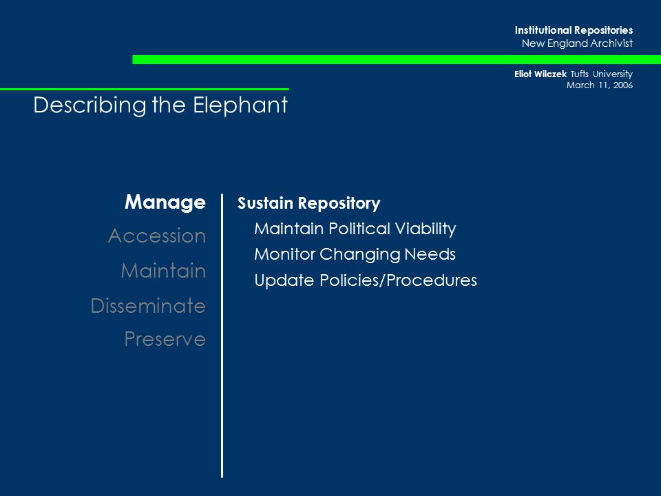Manage Accession Maintain Disseminate Preserve Institutional Repositories New England Archivist Describing the Elephant Sustain Repository Maintain Po
