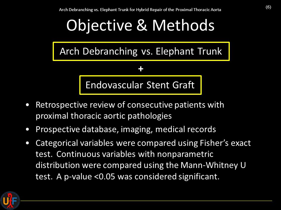 (6) Arch Debranching vs.