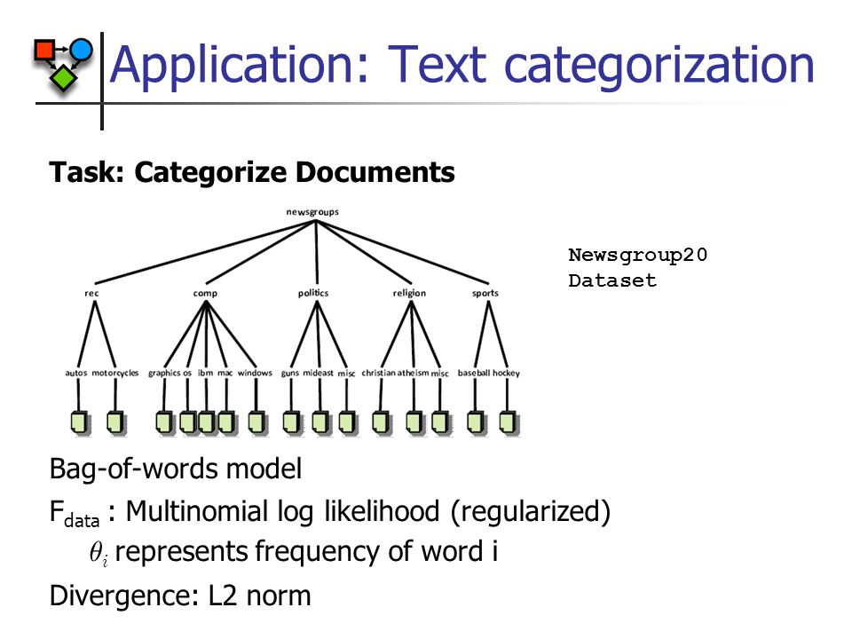 Task: Categorize Documents Bag-of-words model F data : Multinomial log likelihood (regularized) µ i represents frequency of word i Divergence: L2 norm Application: Text categorization Newsgroup20 Dataset