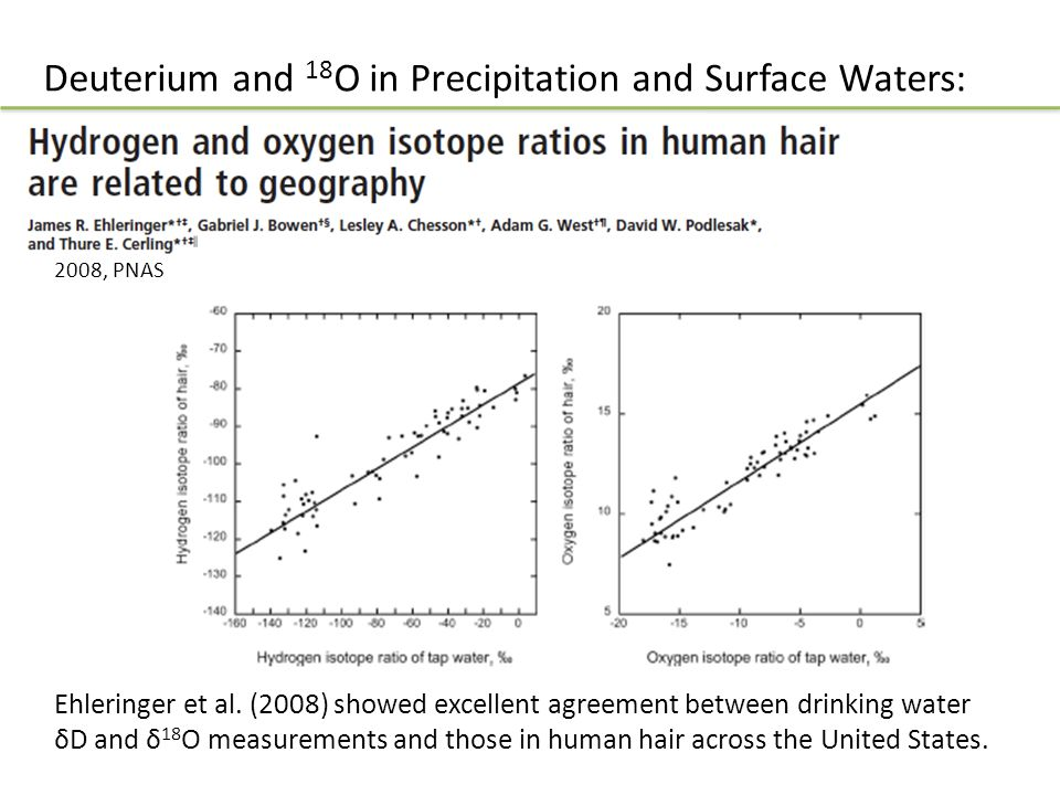Deuterium and 18 O in Precipitation and Surface Waters: Ehleringer et al.