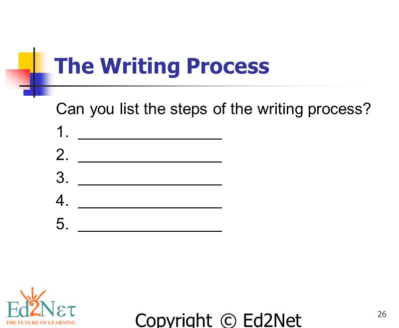 Copyright © Ed2Net Learning, Inc. 26 The Writing Process Can you list the steps of the writing process? 1. 2. 3. 4. 5.