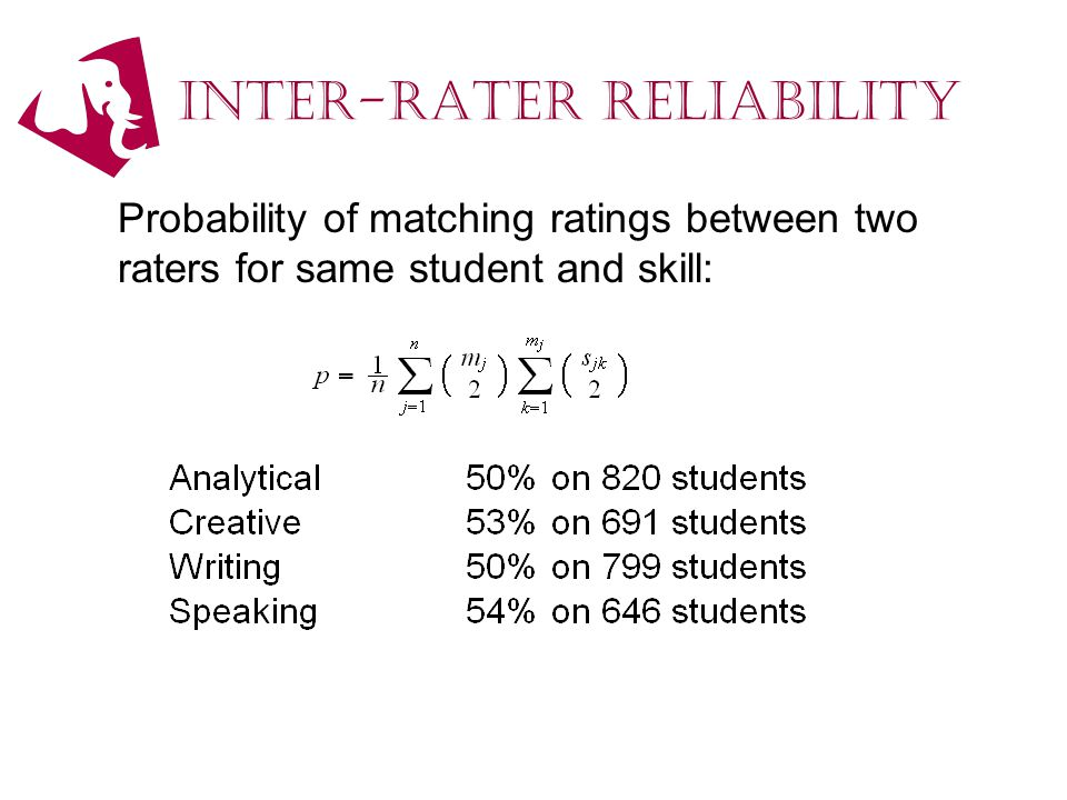 Inter-rater Reliability Probability of matching ratings between two raters for same student and skill: