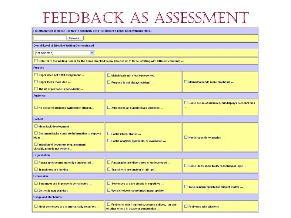FEEDBACK AS Assessment