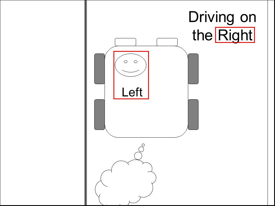 Driving on the Right Left