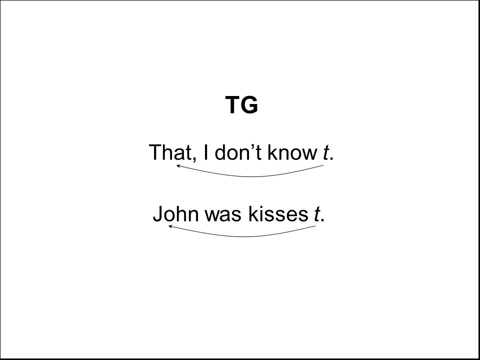 TG That, I don't know t. John was kisses t.
