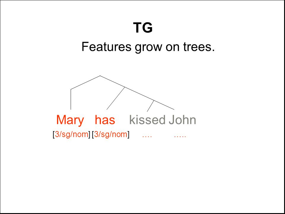 TG Features grow on trees. Mary has kissed John [3/sg/nom] [3/sg/nom] …. …..