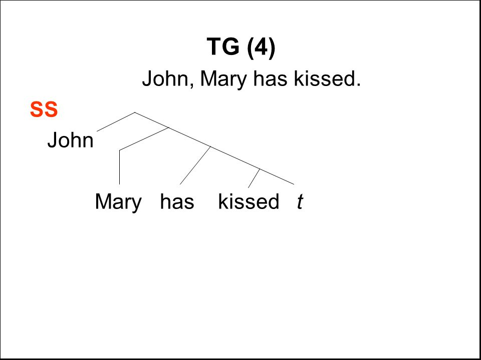 TG (4) John, Mary has kissed. SS John Mary has kissed t