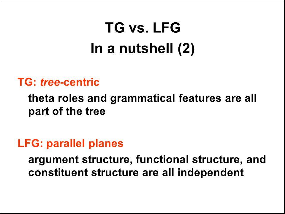 TG vs.