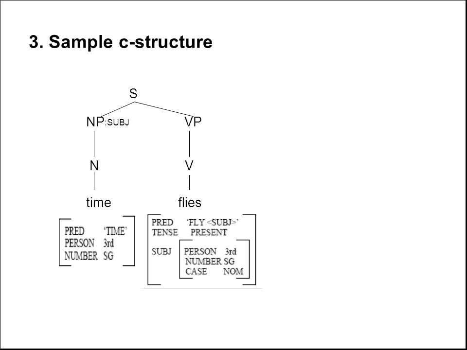 3. Sample c-structure S NP :SUBJ VP N V time flies
