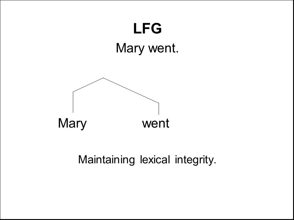 LFG Mary went. Mary went Maintaining lexical integrity.