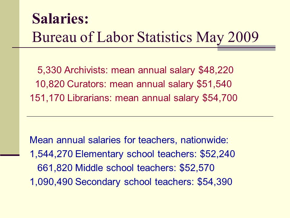 Salaries: Bureau of Labor Statistics May 2009 5,330 Archivists: mean annual salary $48,220 10,820 Curators: mean annual salary $51,540 151,170 Librari