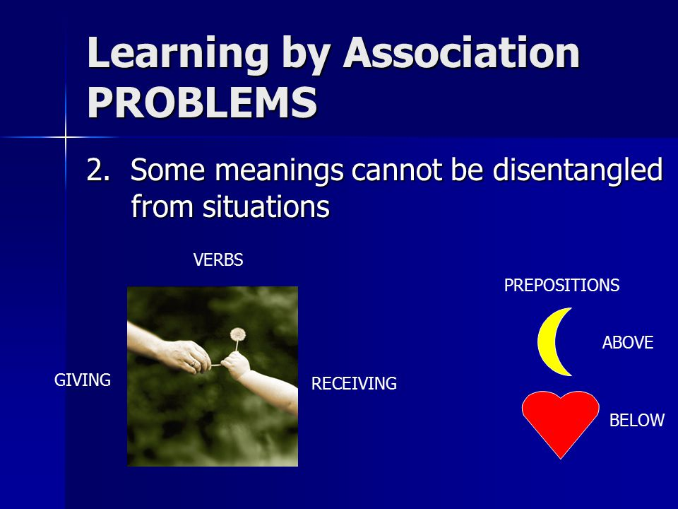 Learning by Association PROBLEMS 2. Some meanings cannot be disentangled from situations GIVING RECEIVING VERBS PREPOSITIONS ABOVE BELOW