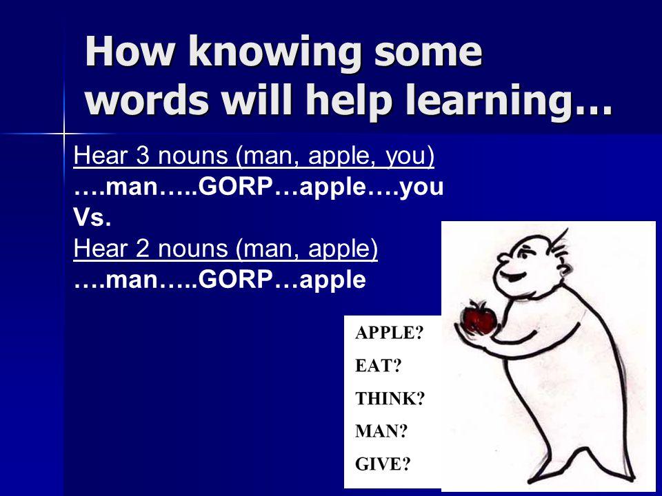 Hear 3 nouns (man, apple, you) ….man…..GORP…apple….you Vs.
