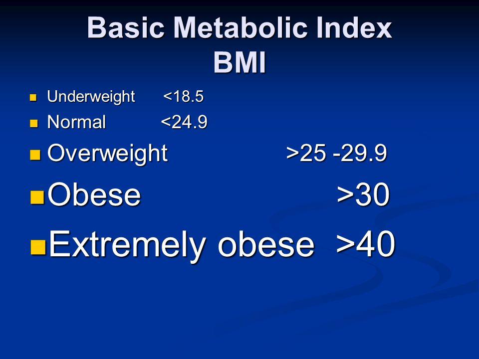Basic Metabolic Index BMI Underweight <18.5 Underweight <18.5 Normal <24.9 Normal <24.9 Overweight >25 -29.9 Overweight >25 -29.9 Obese >30 Obese >30 Extremely obese >40 Extremely obese >40