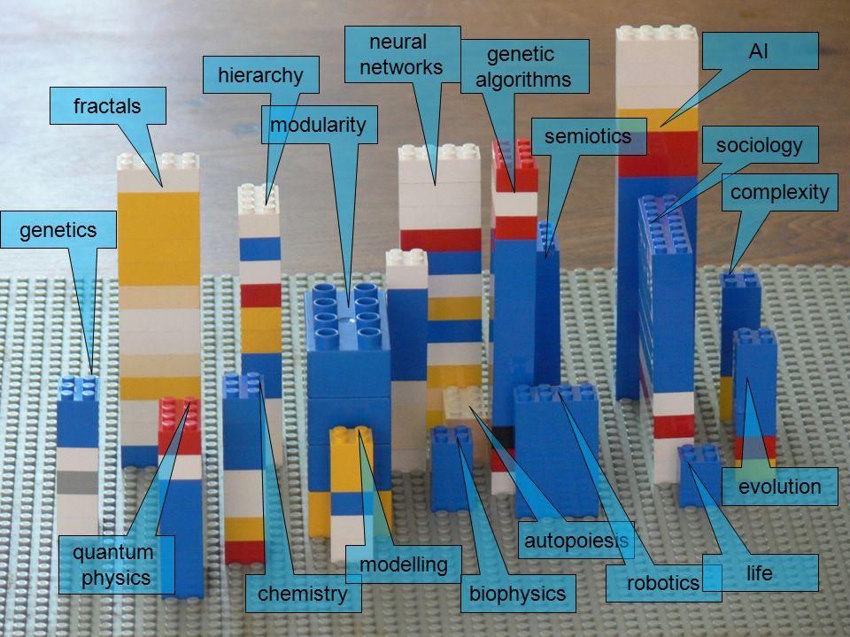 fractals hierarchy genetics quantum physics modularity chemistry modelling neural networks genetic algorithms AI semiotics sociology complexity biophysics autopoiesis robotics life evolution