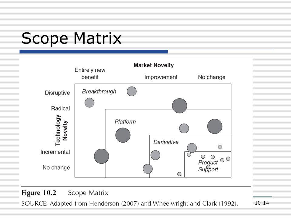 10-14 Scope Matrix