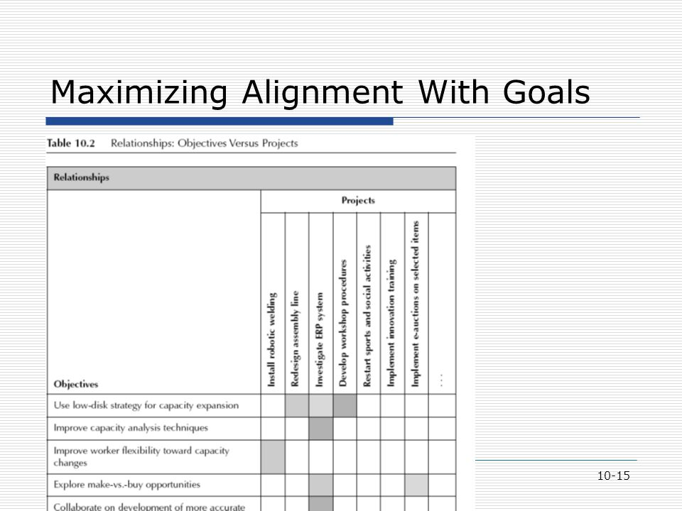 10-15 Maximizing Alignment With Goals
