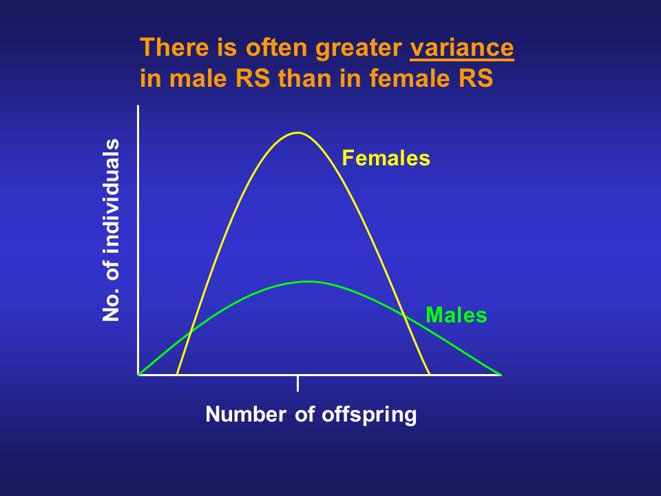 Factors that influence male parental care: 1.External vs.