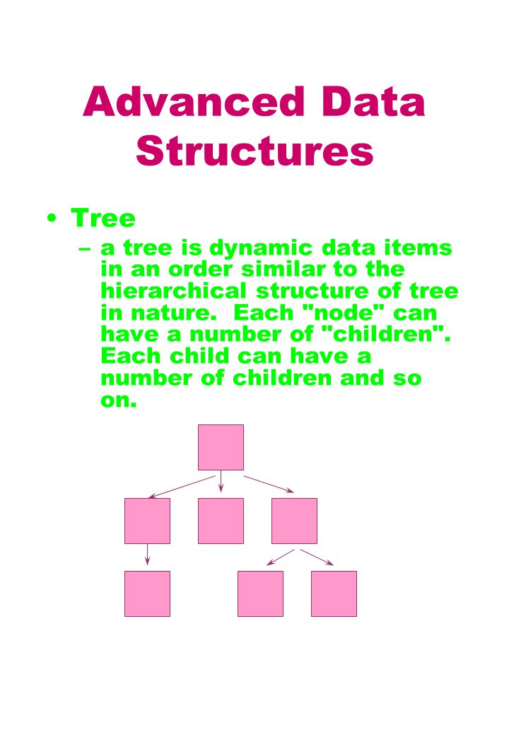 Advanced Data Structures Tree –a tree is dynamic data items in an order similar to the hierarchical structure of tree in nature.